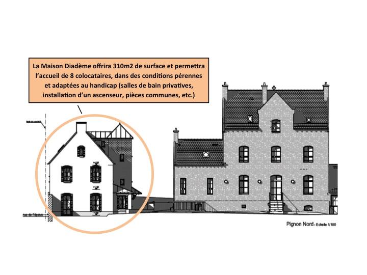 Un projet immobilier qui avance